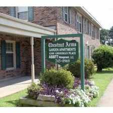Rental info for CHESTNUT ARMS APARTMENTS in the Hampton area