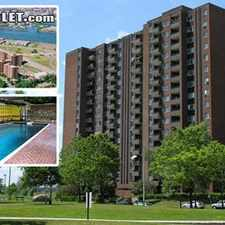 Rental info for 767 1 bedroom Apartment in Montreal Area Longueuil in the Longueuil area