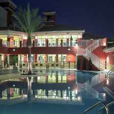 Rental info for Cordoba Luxury Rentals