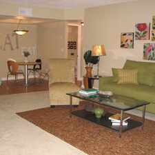 Rental info for Avery Park Apartment Homes