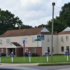 Rental info for Longview Heights Apartments in the 38109 area