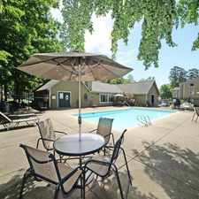 Rental info for Woods Of Jefferson in the 23603 area