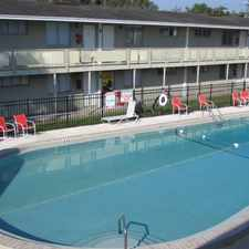 Rental info for Sunrise Apartments in the Jacksonville area