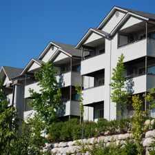 Rental info for Cherry Bluff-Ridge