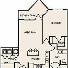 Rental info for Block Lofts
