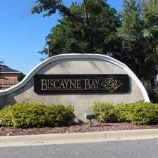 Rental info for 1476 Biscayne Bay Dr in the Jacksonville area