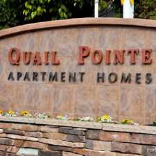 Rental info for Elan Quail Pointe Encinitas