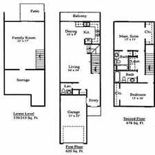 Rental info for Pine Meadow Townhomes in the Shawnee area