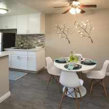 Rental info for The Parker in the 91780 area