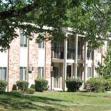 Rental info for Blue Grass Manor Apts