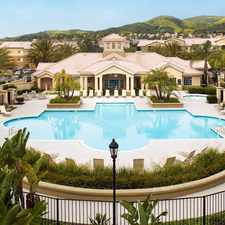 Rental info for Sonterra at Foothill Ranch