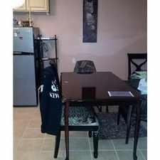 Rental info for Furnished 2 bedroom unit for rent $3600