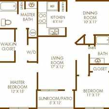 Rental info for Patriot's Pointe Apartments