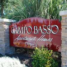 Rental info for Campo Basso