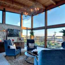 Rental info for Axis at the Rim in the San Antonio area
