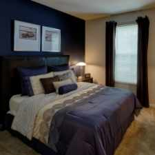 Rental info for HighPoint