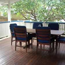 Rental info for Applications Pending - Perfectly Positioned in Tarragindi - Air Con