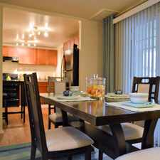 Rental info for Avalon Townhomes