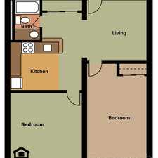 Rental info for City Lofts Student Apartments 1400 Middle Street