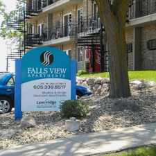 Rental info for Falls View Apartments