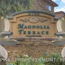 Rental info for 9760 Marilla Drive in the Santee area