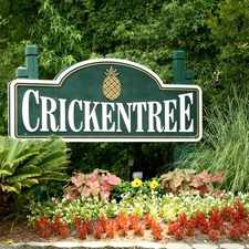 Rental info for Crickentree