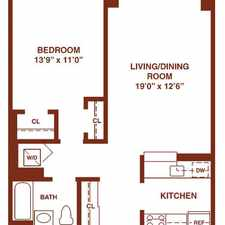 Rental info for $7080 1 bedroom Apartment in Jersey City in the Jersey City area