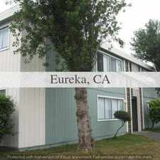Rental info for Centrally Located, Upstairs 1 Bedroom, 1 Bathro...