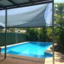 Rental info for A Neat Little Package including a Pool!