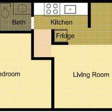 Rental info for 1 Br 1 Bath in the University Heights area
