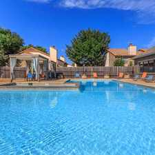 Rental info for Ventana at Spring Valley in the Dallas area