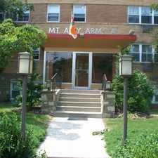 Rental info for Mt. Airy Arms