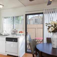 Rental info for $150 off every month for 6 months for a 1bed1bath downstairs!!! Ask for Kelsey in the 92833 area