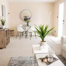 Rental info for Griesbach Community in the Edmonton area