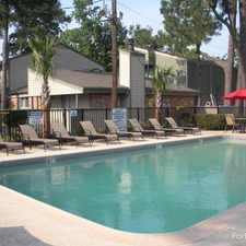 Rental info for Lake Houston Pines