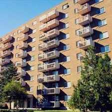 Rental info for 46, rue Bedard, bureau 100, 0BR in the Ottawa area