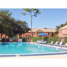 Rental info for Carlton Arms of Winter Park in the Orlando area