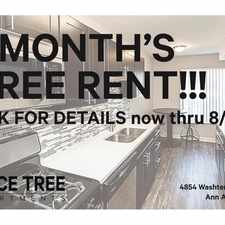 Rental info for Spicetree