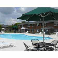 Rental info for Ivy Manor