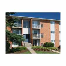 Rental info for Rock Creek Apartments in the Richmond area